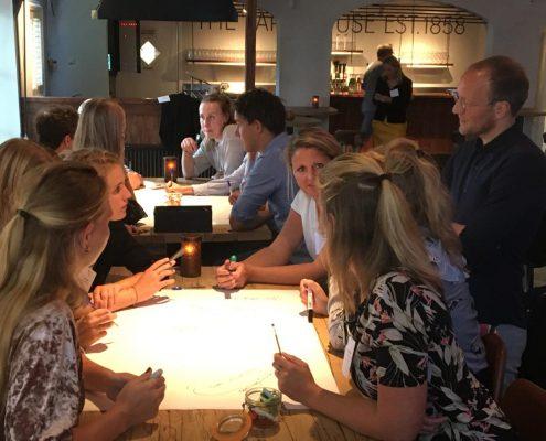 workshop creatief brainstormen